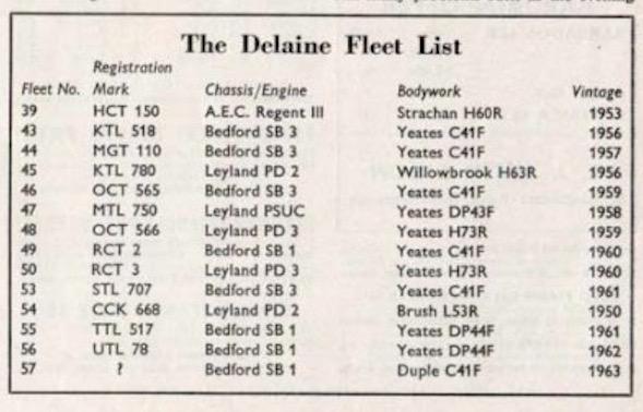 Delaine fleet 1963
