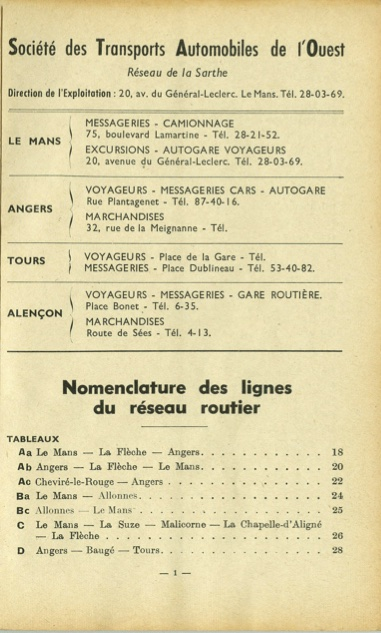 list of routes in Sarthe STAO 1963
