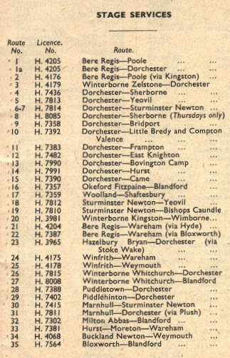 route_list_1949