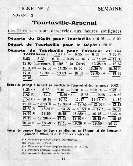 ligne 2 timetable